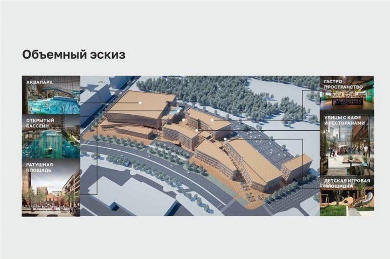 Аквапарк Челябинск