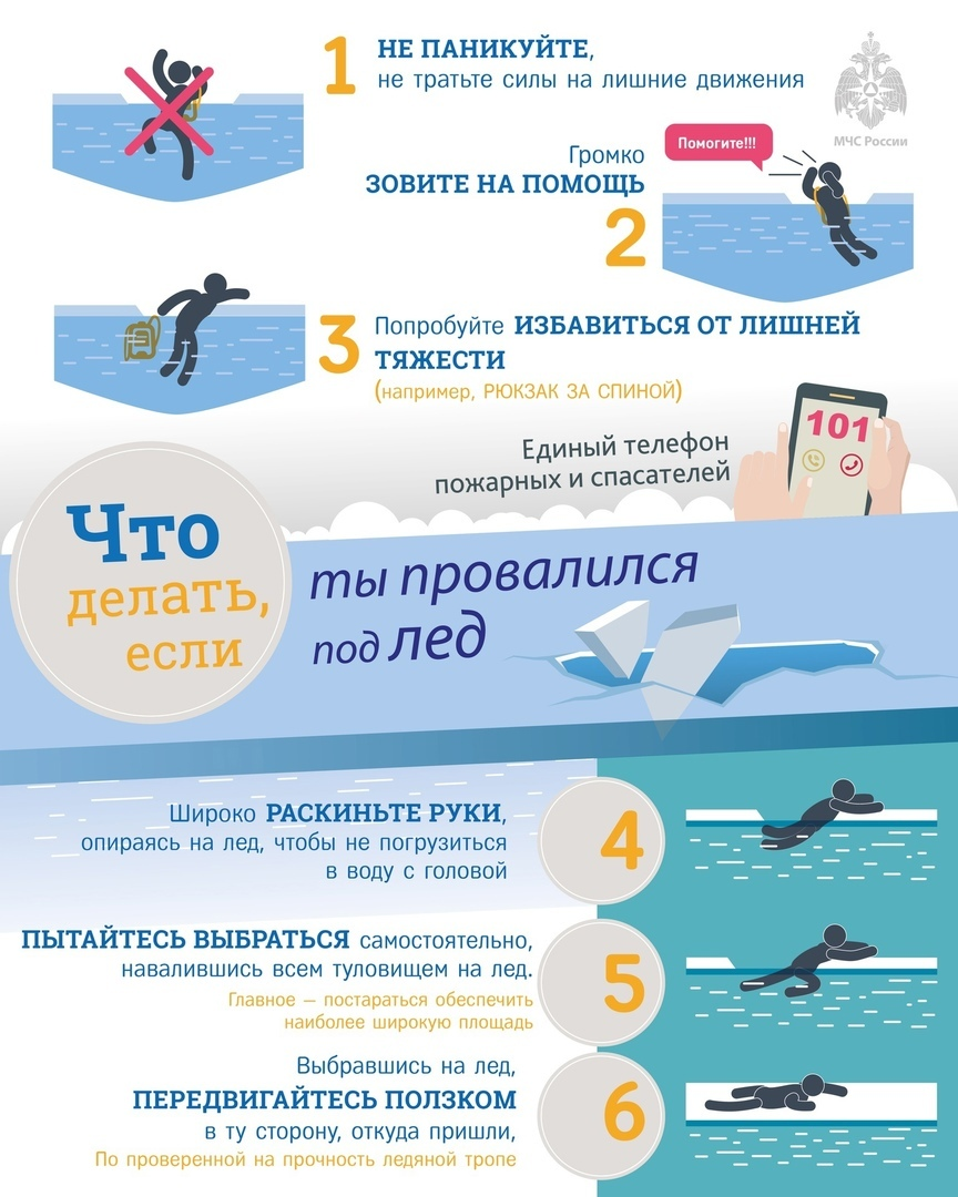 На городском пруду Екатеринбурга под лёд провалились два человека