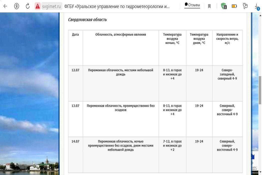 В ближайшие три дня на Среднем Урале будет тёплая и облачная погода