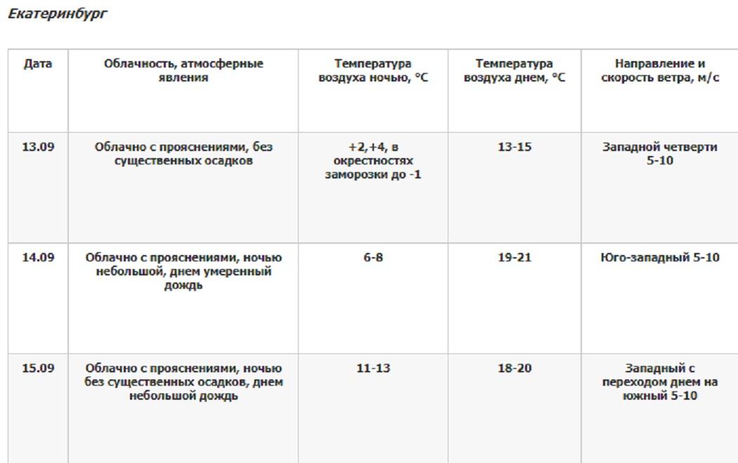 Бабье лето придёт в Екатеринбург на два дня на этой неделе