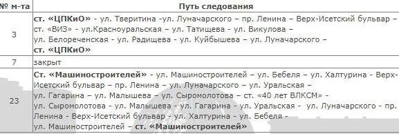 В Екатеринбурге на все выходные закроют движение по Макаровскому мосту