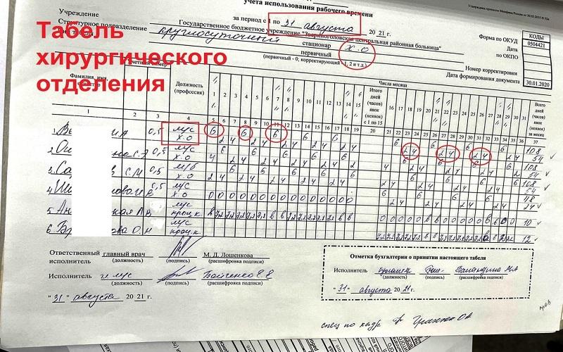 В Звериноголовской ЦРБ лидер профсоюза заметил нестыковки в документах